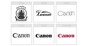 شعار الشركات