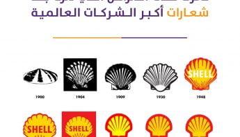 تعرف على المراحل التي مرت بها شعارات أكبر الشركات العالمية
