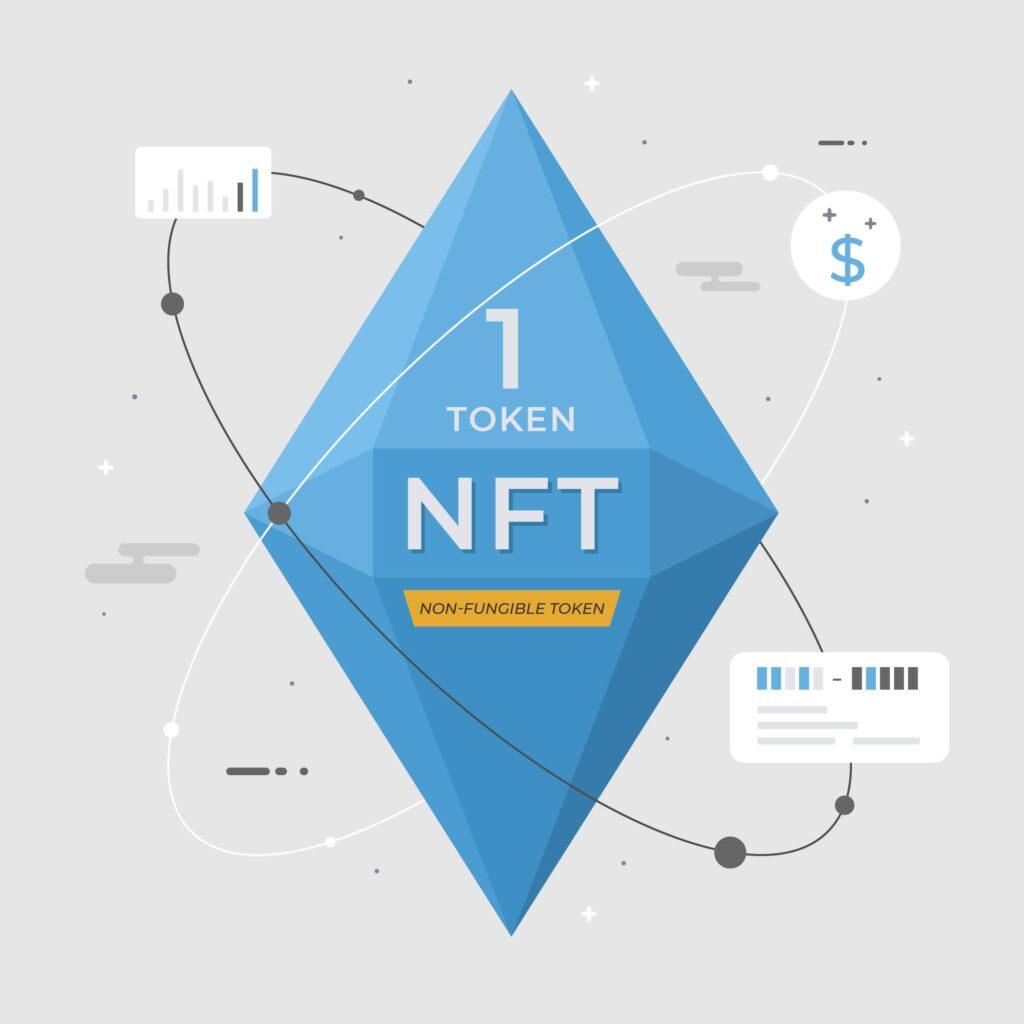 ما هو الـ NFT